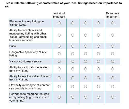 Business communication questionnaire
