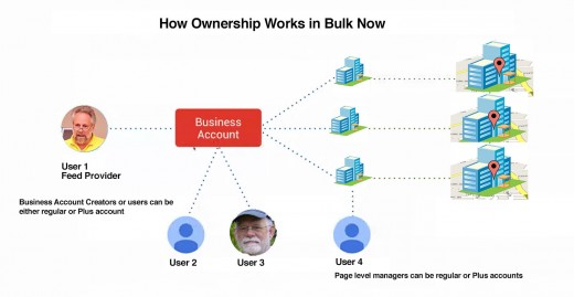 how-itworks-now