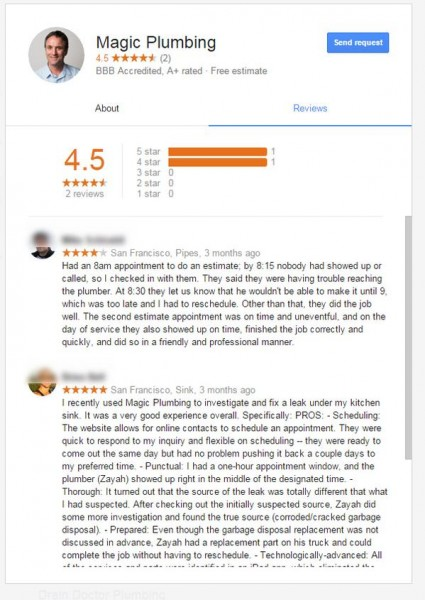 review-tab